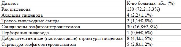 Перенести таблицу текст word в excel